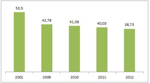 Tasa de mortalidad infantil de menores a 1 año